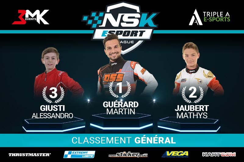 CLASSEMENT GÉNÉRAL NSK E-SPORT LEAGUE